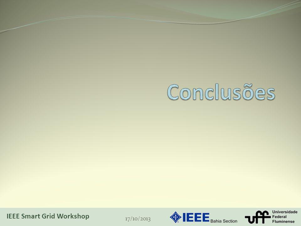Conclusões IEEE Smart Grid Workshop 17/10/2013