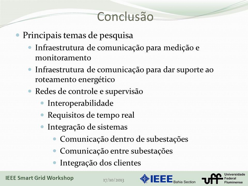 Conclusão Principais temas de pesquisa