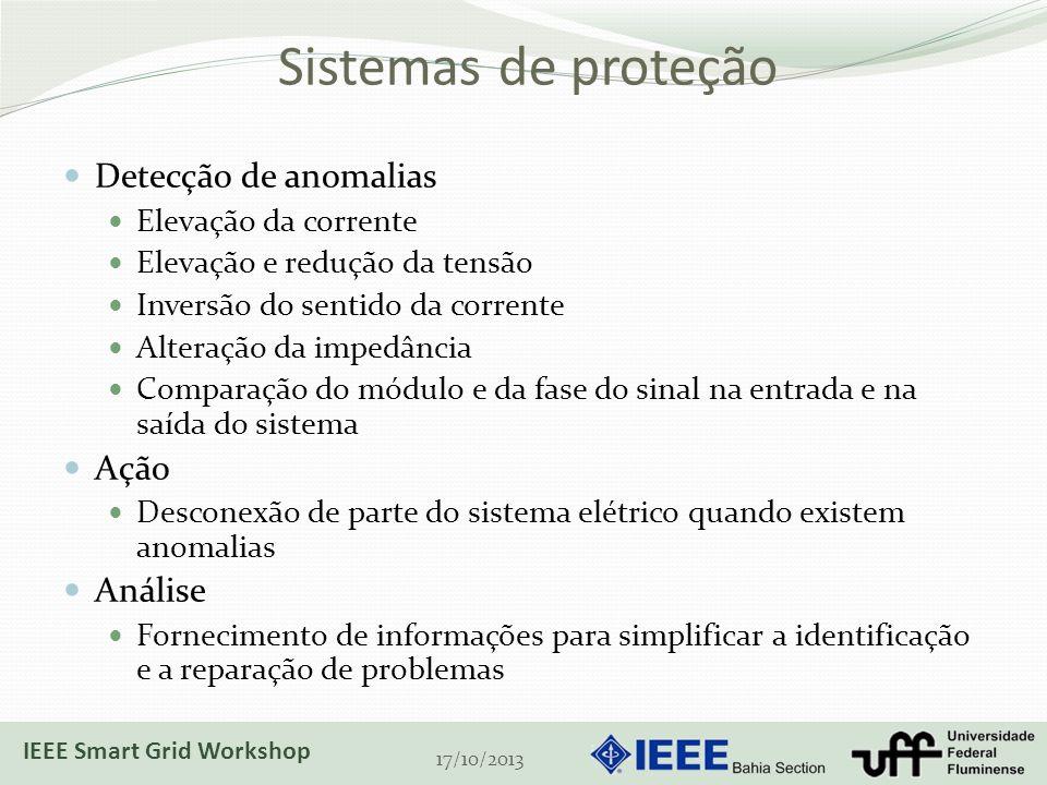 Sistemas de proteção Detecção de anomalias Ação Análise