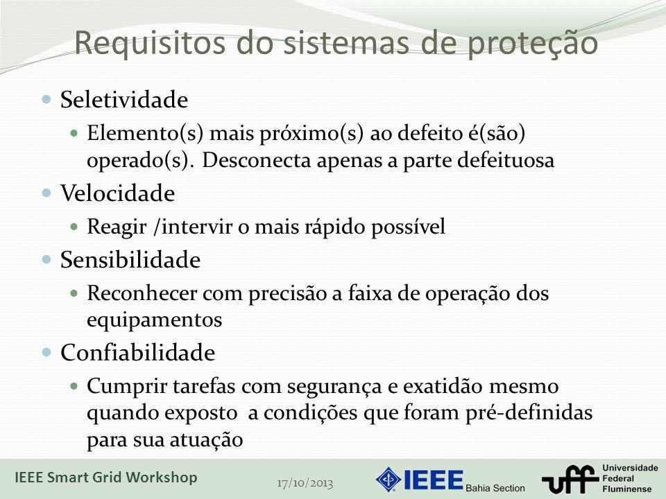 Requisitos do sistemas de proteção