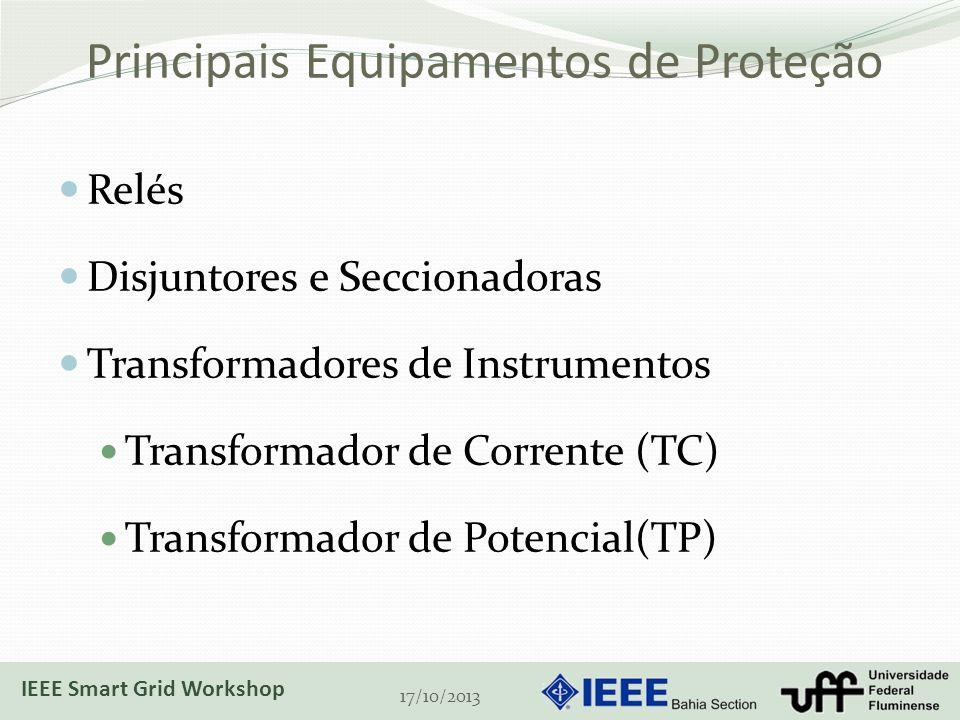 Principais Equipamentos de Proteção