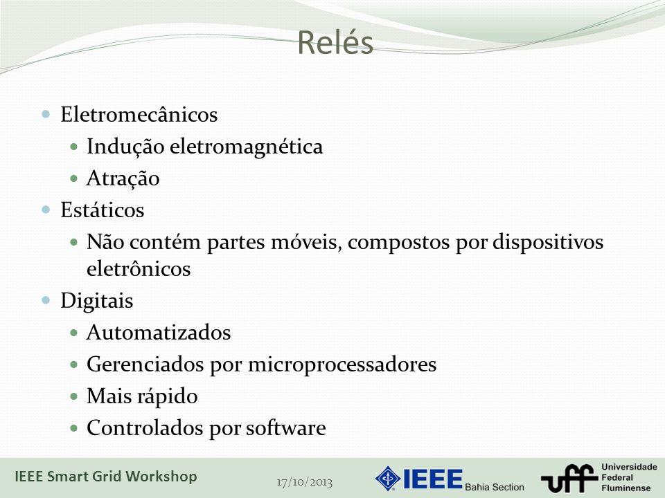 Relés Eletromecânicos Indução eletromagnética Atração Estáticos