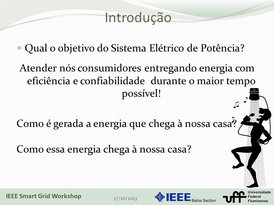 Introdução Qual o objetivo do Sistema Elétrico de Potência