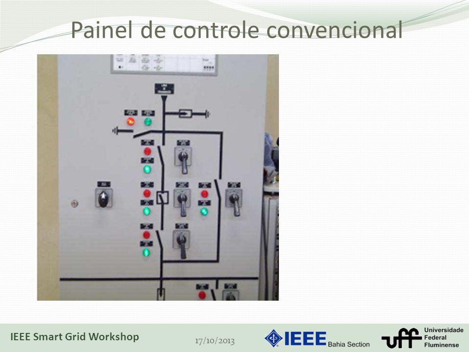 Painel de controle convencional