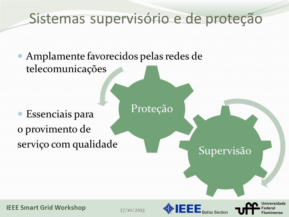 Sistemas supervisório e de proteção