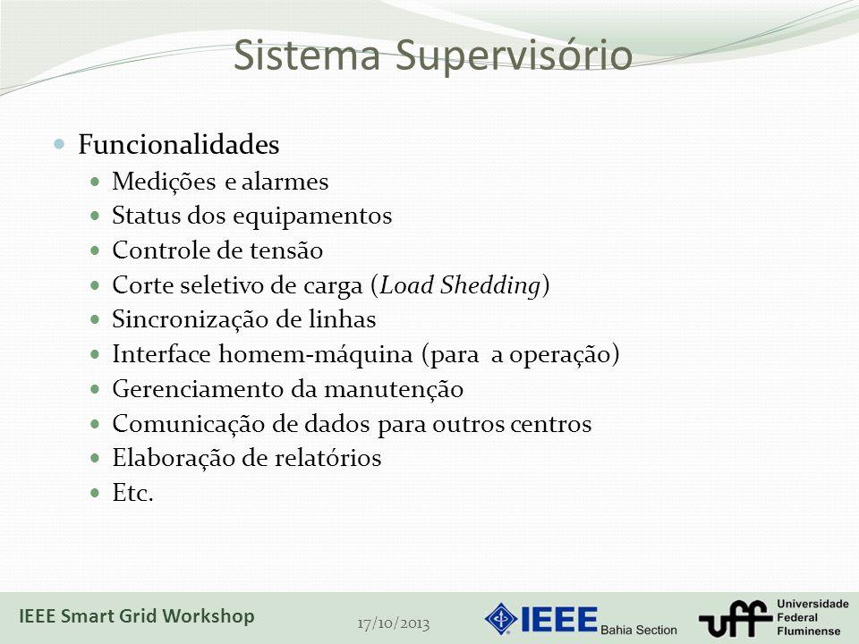 Sistema Supervisório Funcionalidades Medições e alarmes