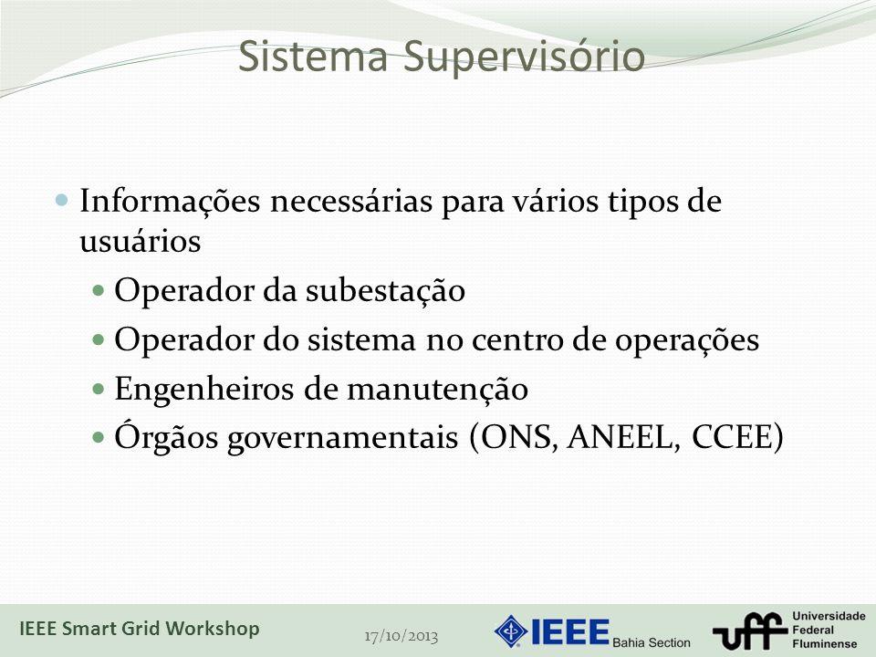Sistema Supervisório Informações necessárias para vários tipos de usuários. Operador da subestação.