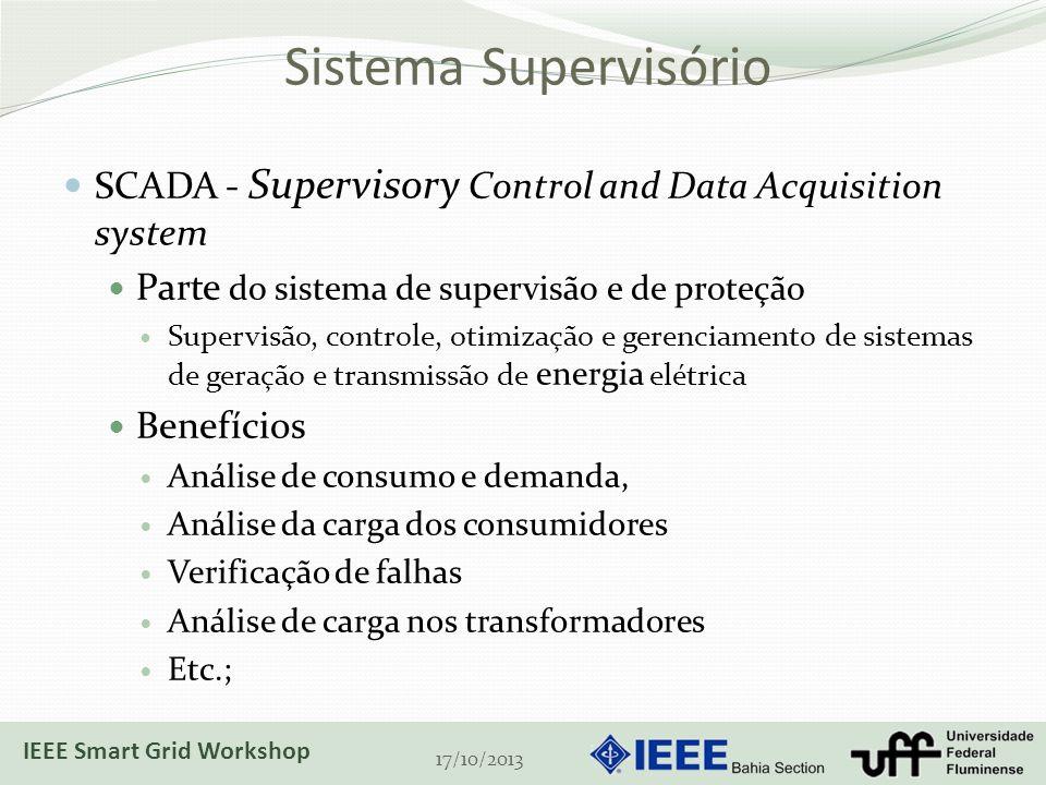 Sistema Supervisório SCADA - Supervisory Control and Data Acquisition system. Parte do sistema de supervisão e de proteção.