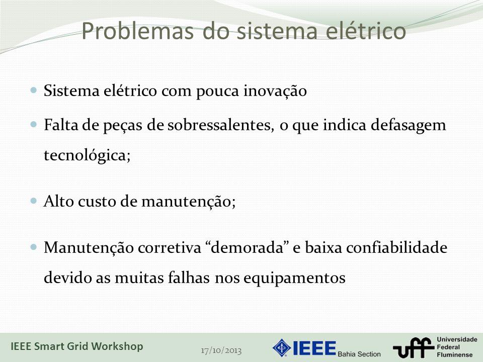 Problemas do sistema elétrico