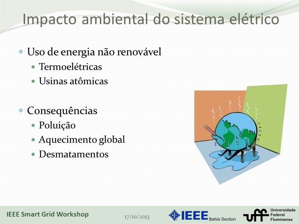 Impacto ambiental do sistema elétrico