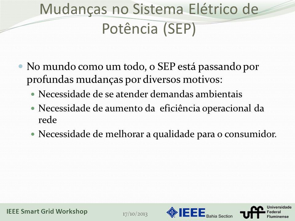 Mudanças no Sistema Elétrico de Potência (SEP)