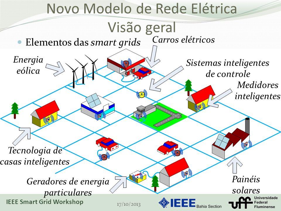 Novo Modelo de Rede Elétrica Visão geral