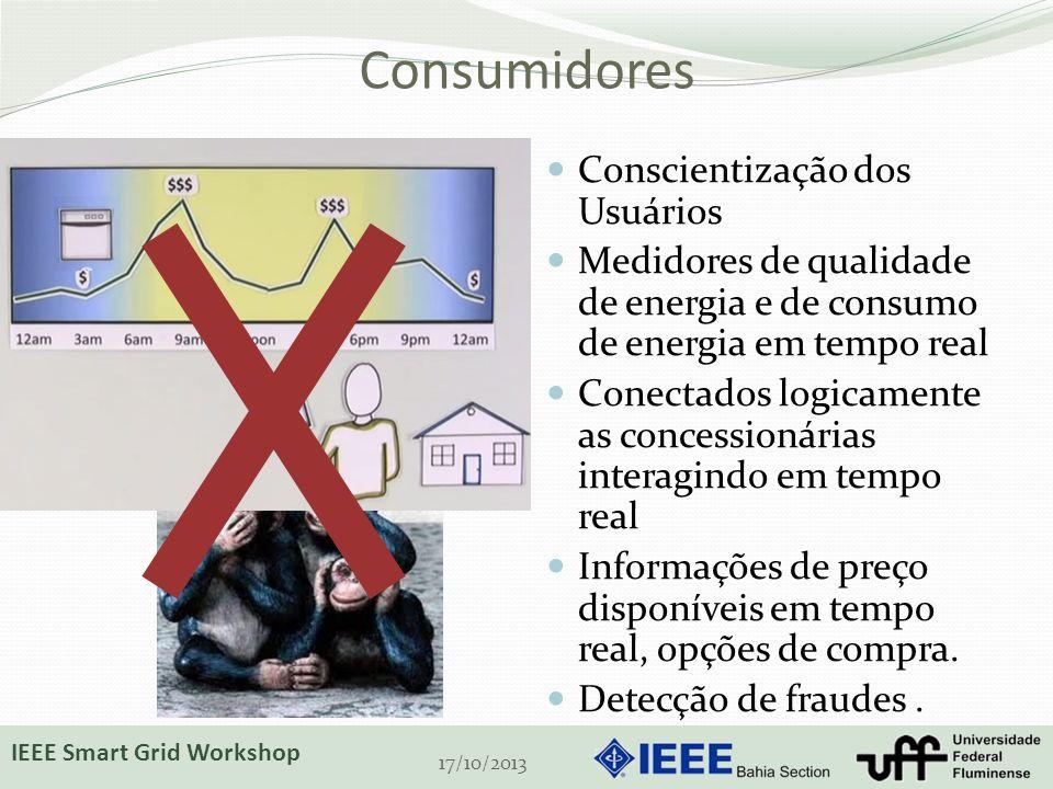 Consumidores Não participam do sistema. Desinformados