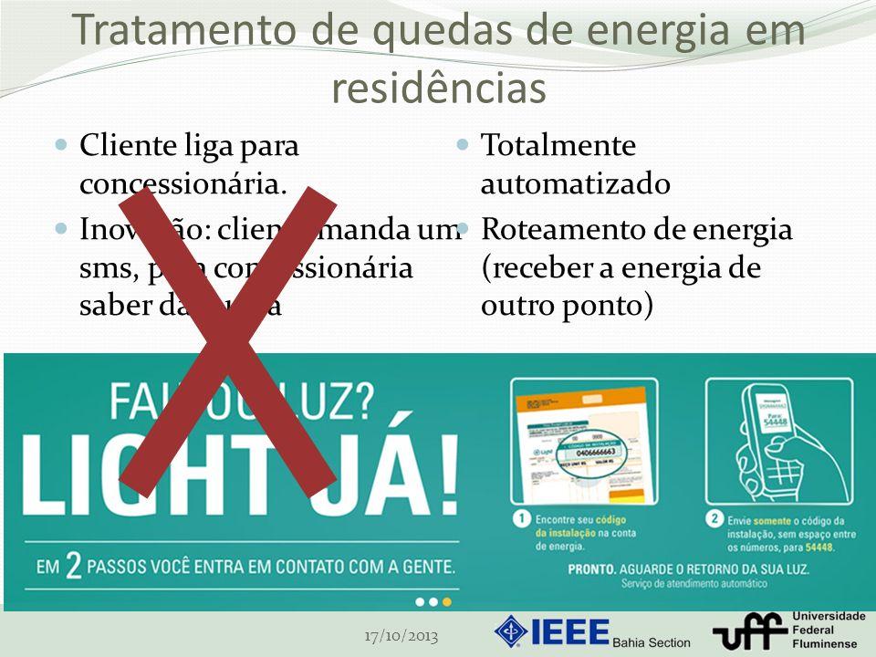 Tratamento de quedas de energia em residências