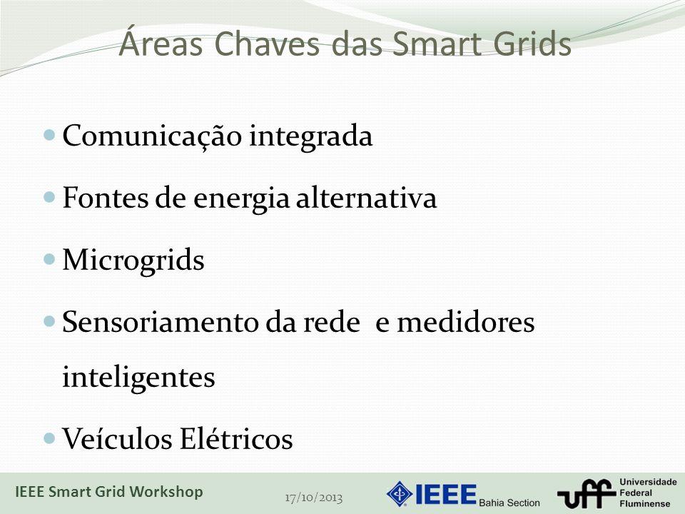 Áreas Chaves das Smart Grids