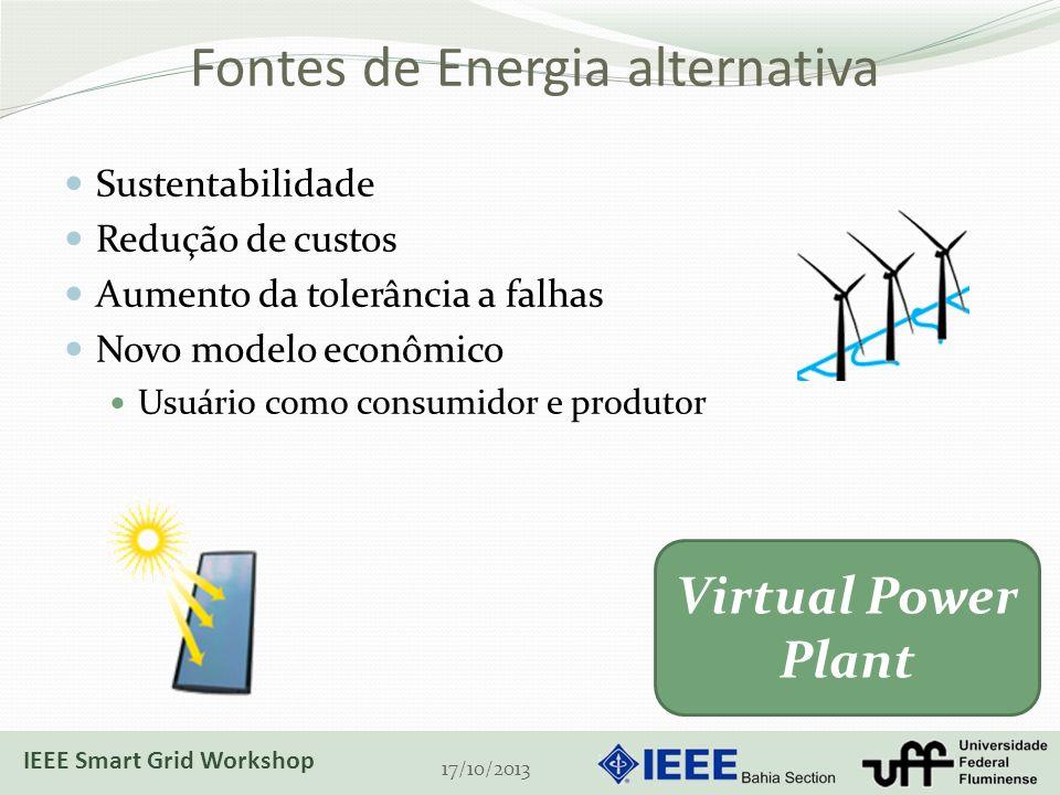 Fontes de Energia alternativa