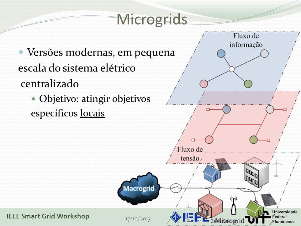 Microgrids Versões modernas, em pequena escala do sistema elétrico