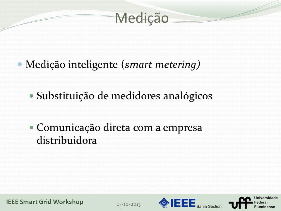 Medição Medição inteligente (smart metering)