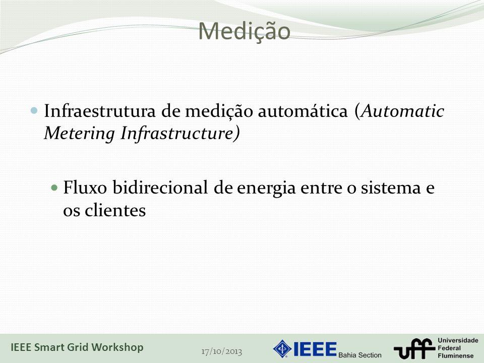 Medição Infraestrutura de medição automática (Automatic Metering Infrastructure) Fluxo bidirecional de energia entre o sistema e os clientes.