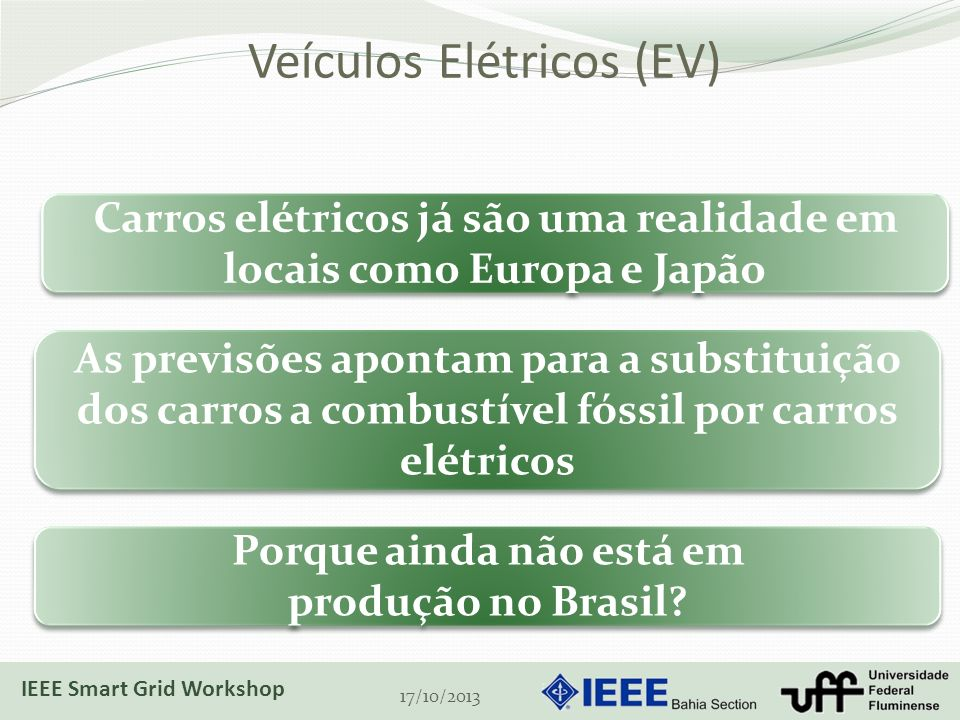 Veículos Elétricos (EV)