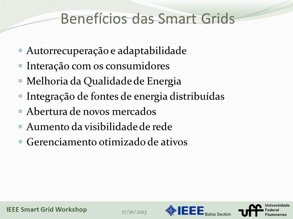Benefícios das Smart Grids