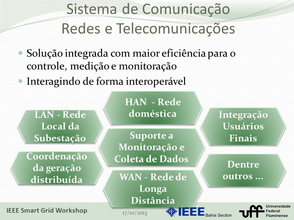 Sistema de Comunicação Redes e Telecomunicações