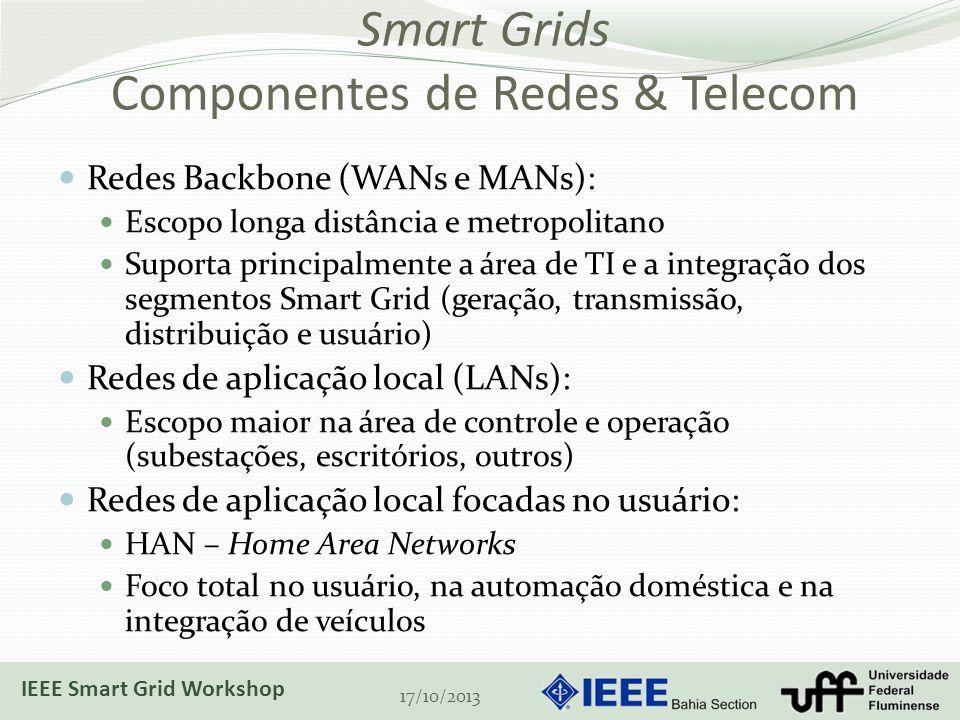 Smart Grids Componentes de Redes & Telecom