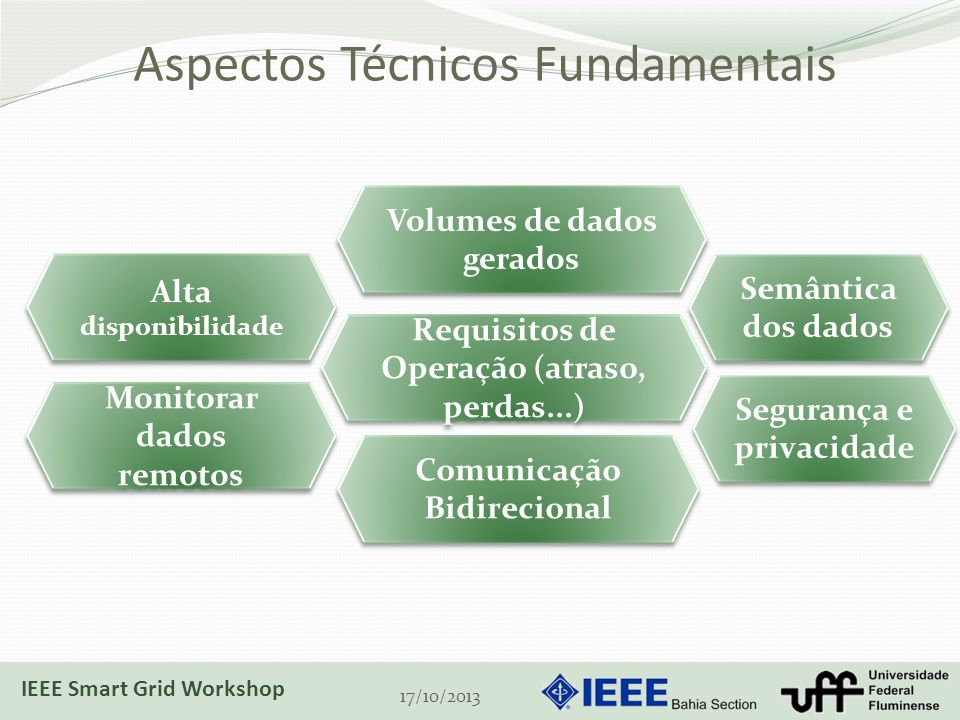 Aspectos Técnicos Fundamentais