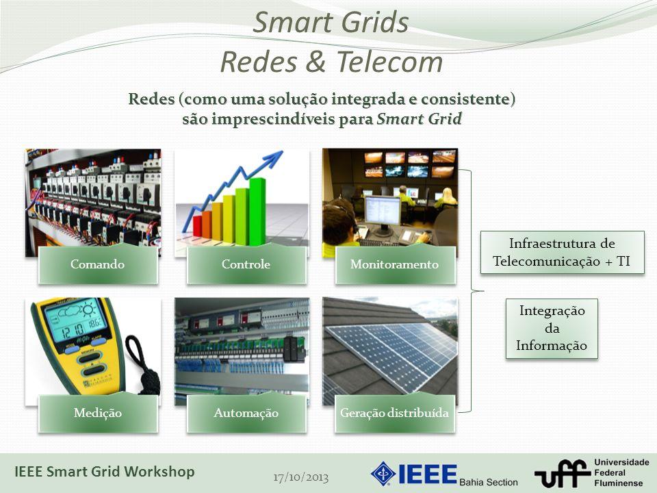 Smart Grids Redes & Telecom