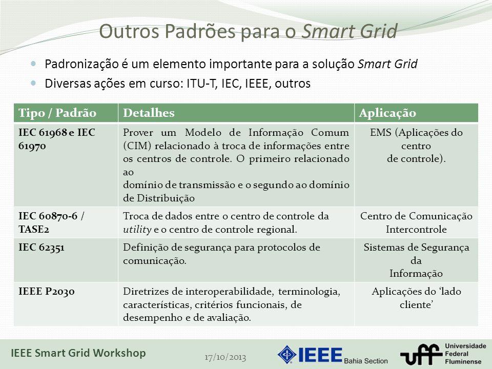 Outros Padrões para o Smart Grid