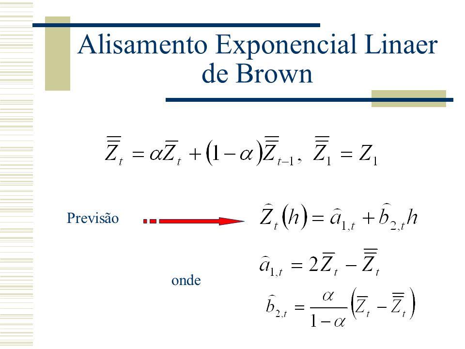 Alisamento Exponencial Linaer de Brown