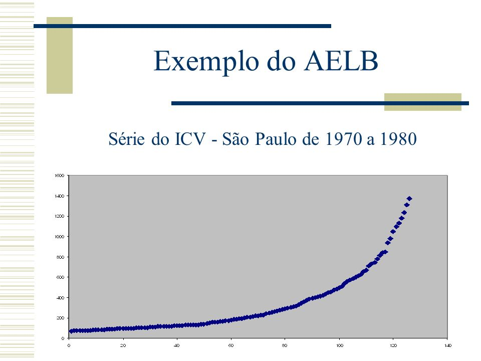 Série do ICV - São Paulo de 1970 a 1980