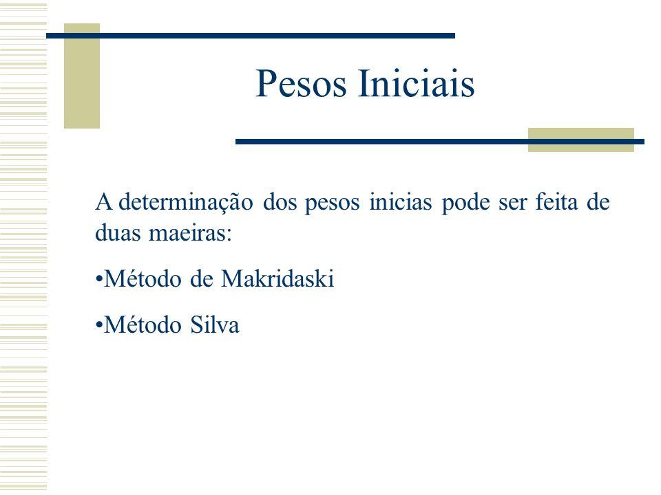 Pesos Iniciais A determinação dos pesos inicias pode ser feita de duas maeiras: Método de Makridaski.