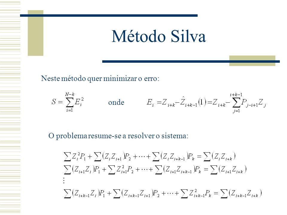 Método Silva Neste método quer minimizar o erro: onde
