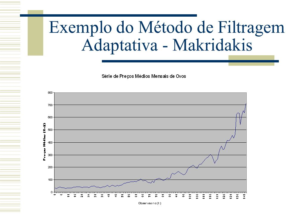 Exemplo do Método de Filtragem Adaptativa - Makridakis