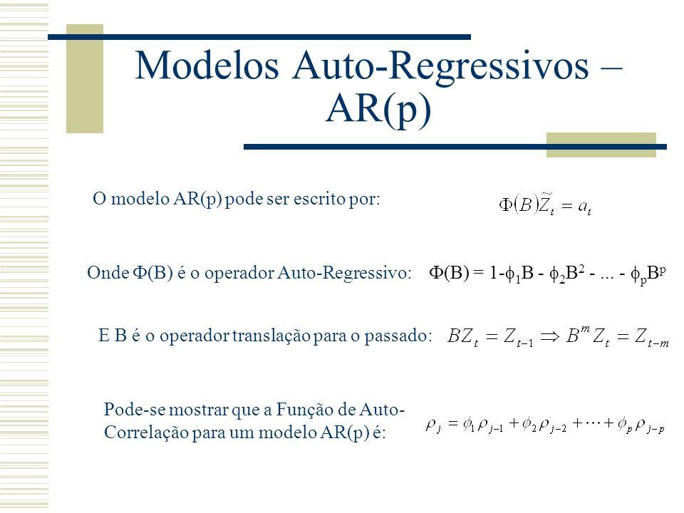 Modelos Auto-Regressivos – AR(p)