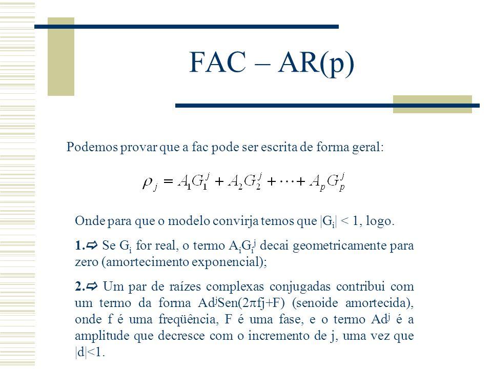 FAC – AR(p) Podemos provar que a fac pode ser escrita de forma geral: