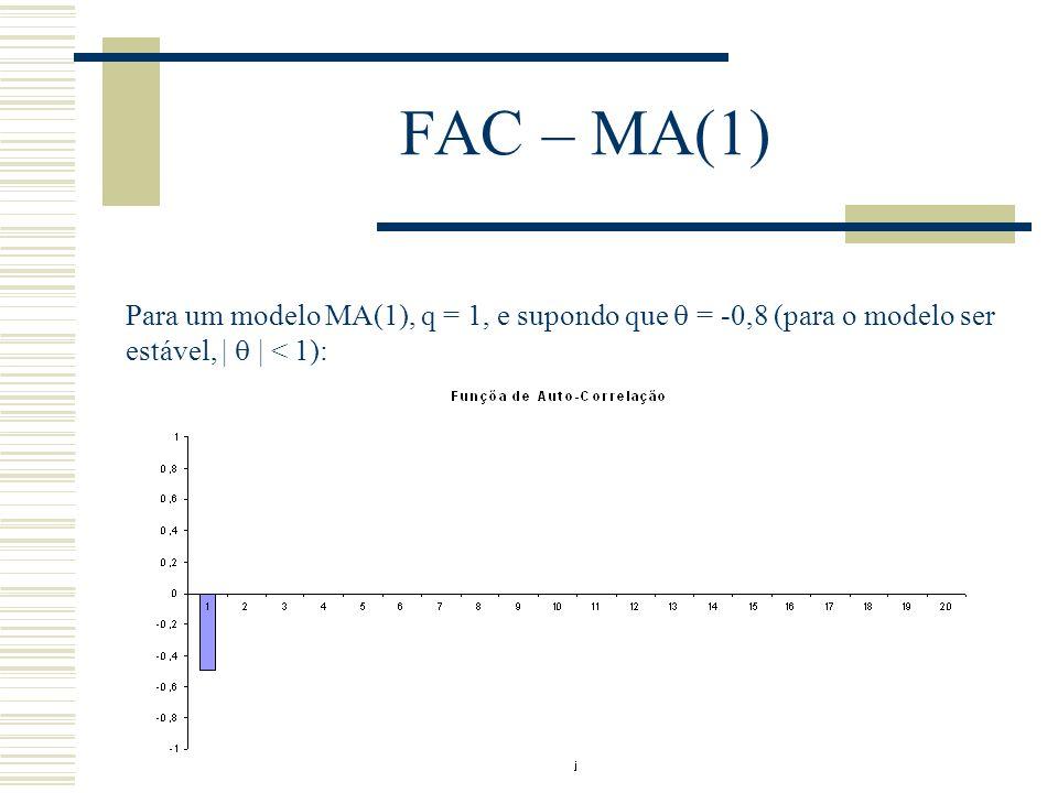 FAC – MA(1) Para um modelo MA(1), q = 1, e supondo que  = -0,8 (para o modelo ser estável, |  | < 1):