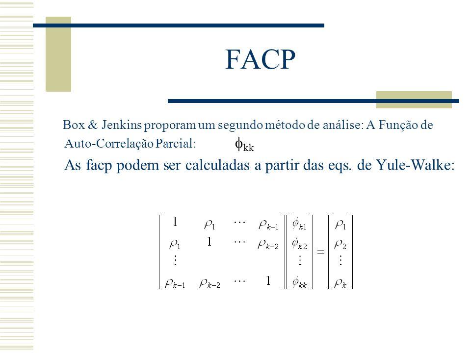 FACP As facp podem ser calculadas a partir das eqs. de Yule-Walke: