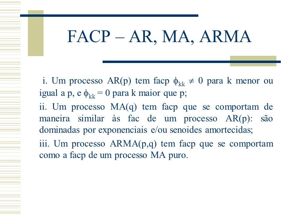 FACP – AR, MA, ARMA i. Um processo AR(p) tem facp kk  0 para k menor ou igual a p, e kk = 0 para k maior que p;