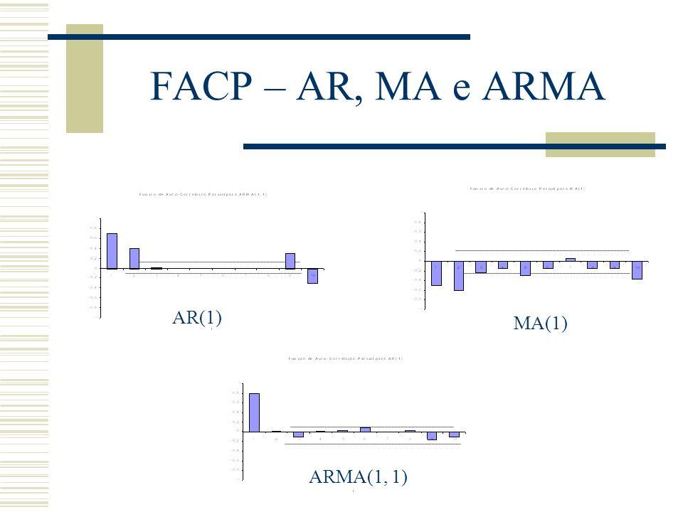 FACP – AR, MA e ARMA AR(1) MA(1) ARMA(1, 1)