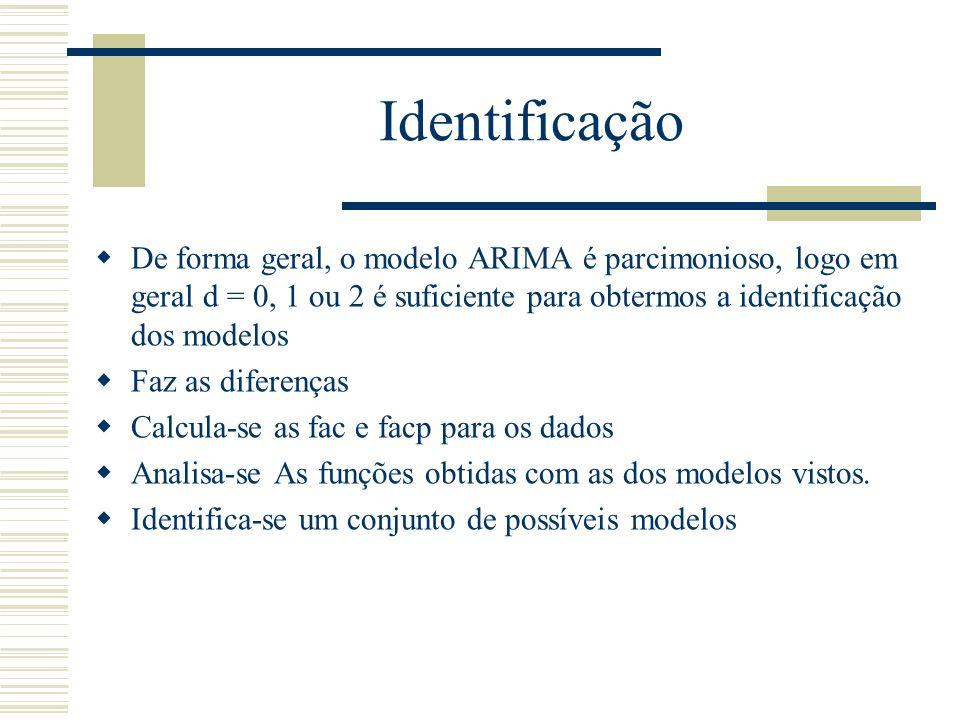 Identificação De forma geral, o modelo ARIMA é parcimonioso, logo em geral d = 0, 1 ou 2 é suficiente para obtermos a identificação dos modelos.