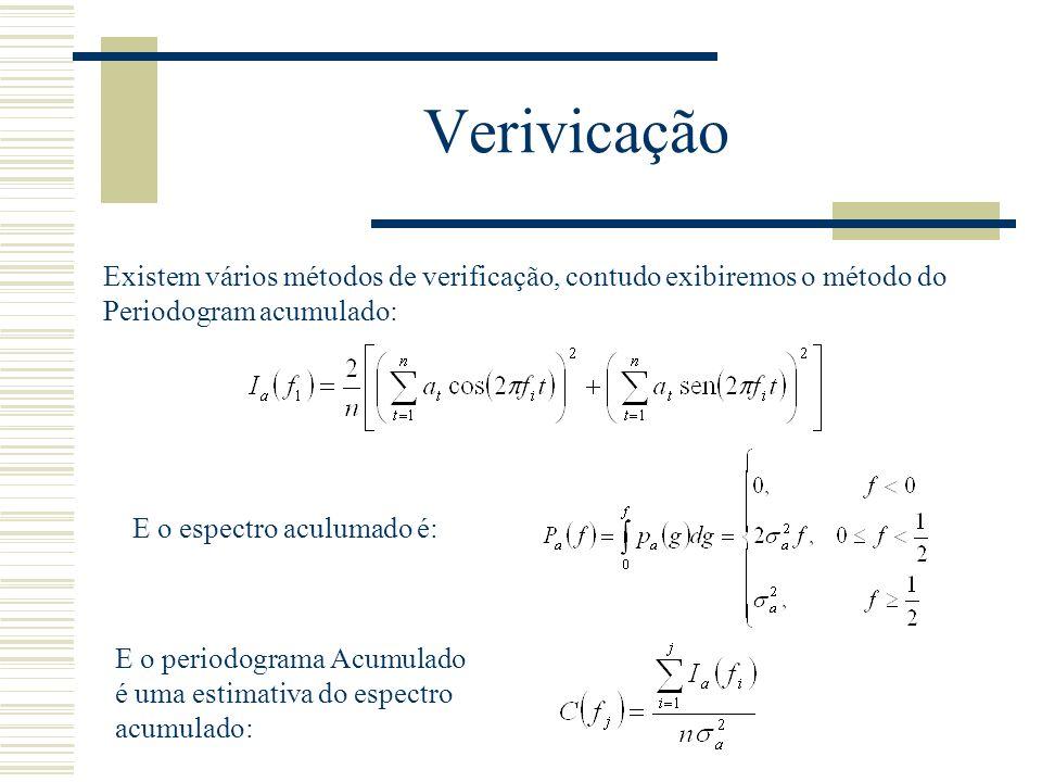 Verivicação Existem vários métodos de verificação, contudo exibiremos o método do Periodogram acumulado: