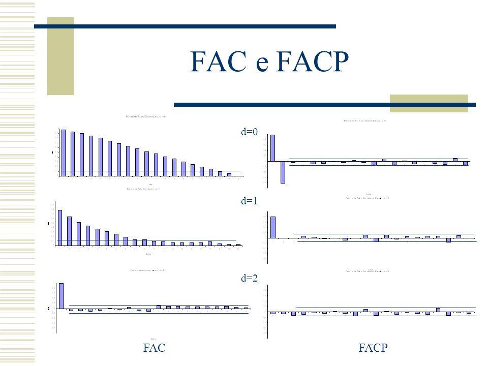 FAC e FACP d=0 d=1 d=2 FAC FACP