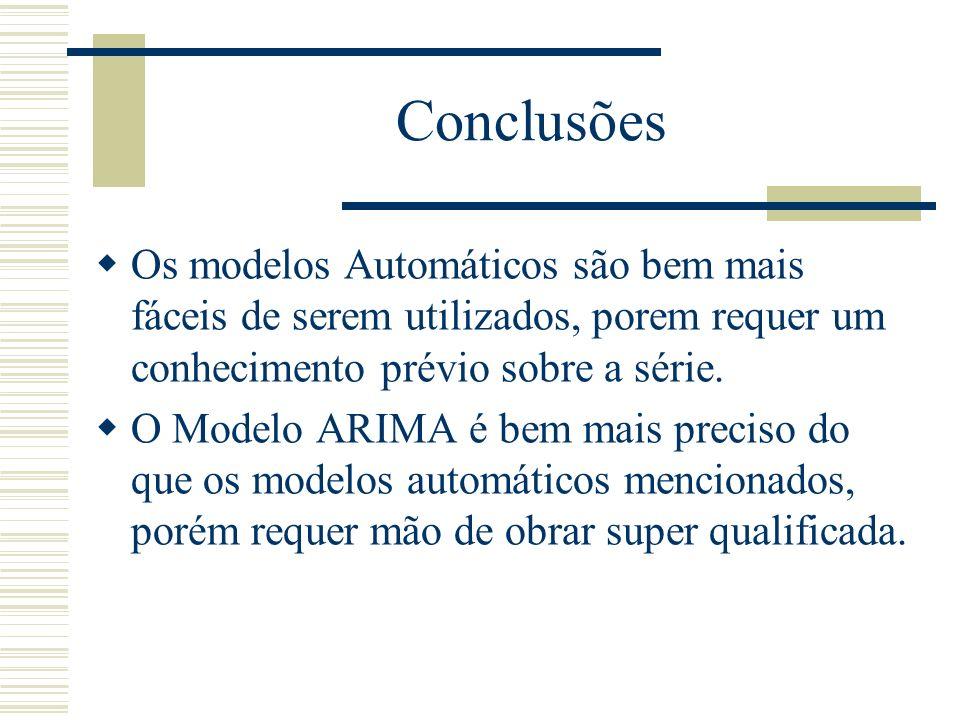 Conclusões Os modelos Automáticos são bem mais fáceis de serem utilizados, porem requer um conhecimento prévio sobre a série.