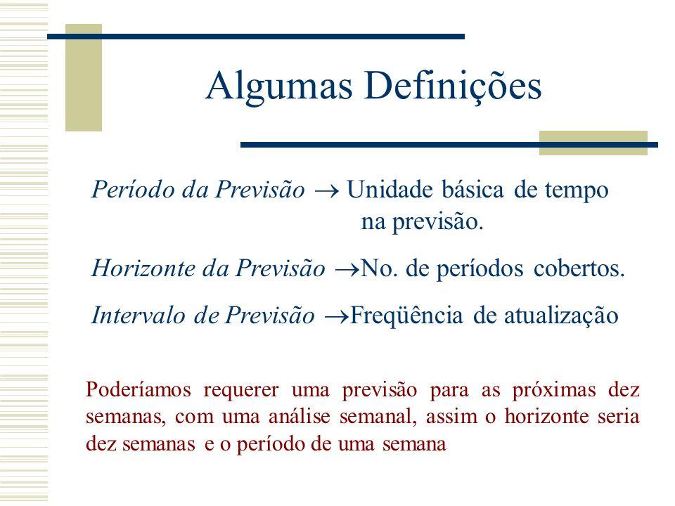 Algumas Definições Período da Previsão  Unidade básica de tempo na previsão. Horizonte da Previsão No. de períodos cobertos.