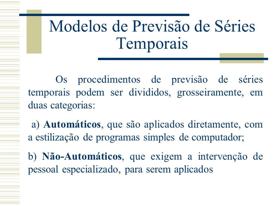 Modelos de Previsão de Séries Temporais