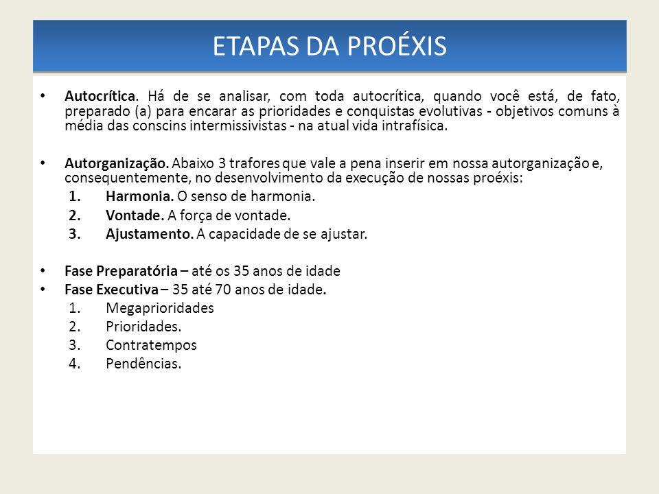 ETAPAS DA PROÉXIS