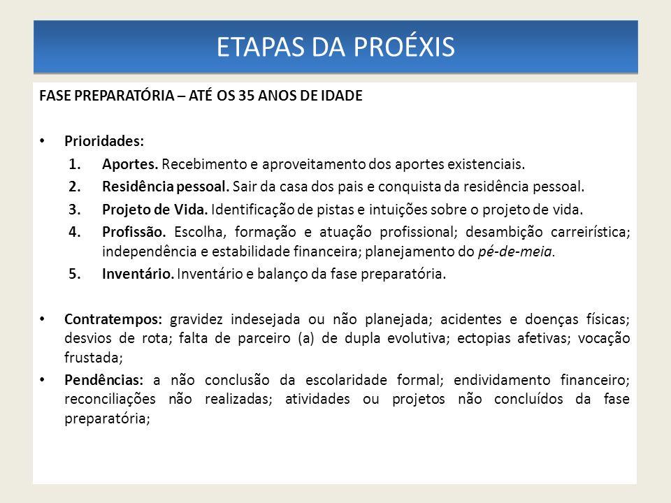 ETAPAS DA PROÉXIS FASE PREPARATÓRIA – ATÉ OS 35 ANOS DE IDADE