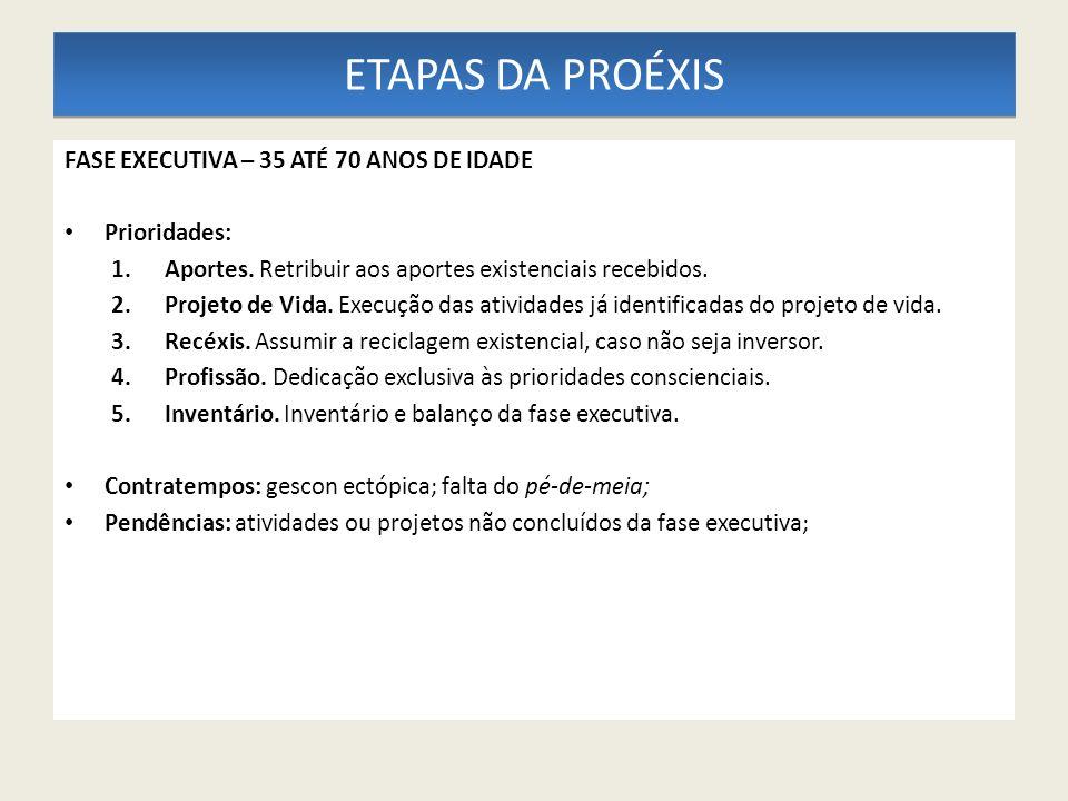 ETAPAS DA PROÉXIS FASE EXECUTIVA – 35 ATÉ 70 ANOS DE IDADE